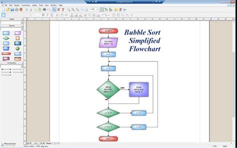 flowcharter software wizflow flowcharter freeware de