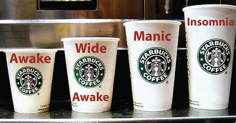 Image Gallery starbucks sizes