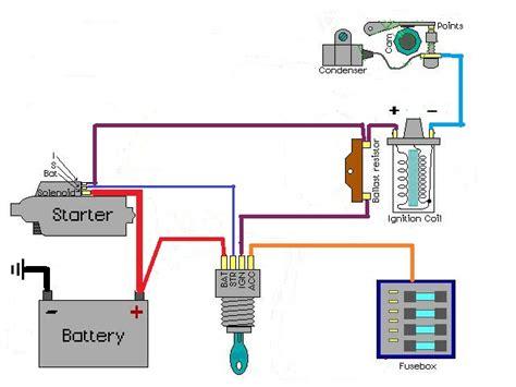 ballast wiring diagram for dummies piston for dummies