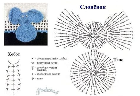 apliques infantiles a crochet apliques para tus manualidades en crochet crochet