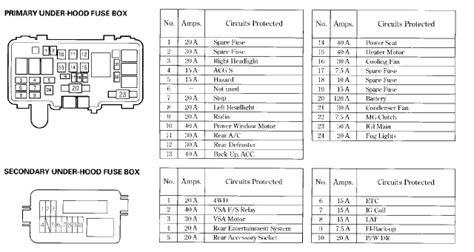 2004 acura tl fuse box diagram saab 2000 fuse box diagram get free image about wiring