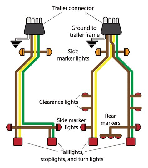 how to wire trailer lights 4 way diagram efcaviation