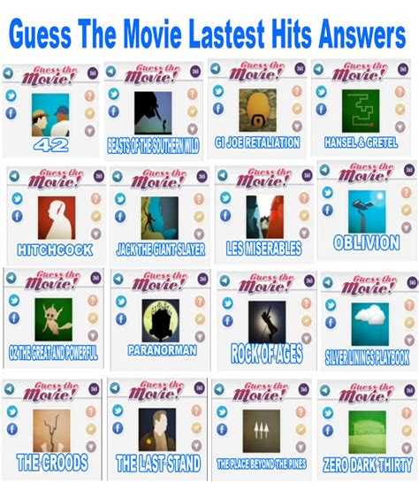 film quiz guess the movie answers guess the movie latest hits answers frdnz