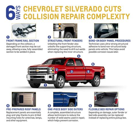 chevrolet repair chevy silverado design cuts crash repair costs the