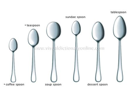 Sendok Makan Tablespoon food kitchen kitchen silverware exles of