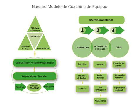 coaching de equipos 849642619x coaching de equipos target ddi