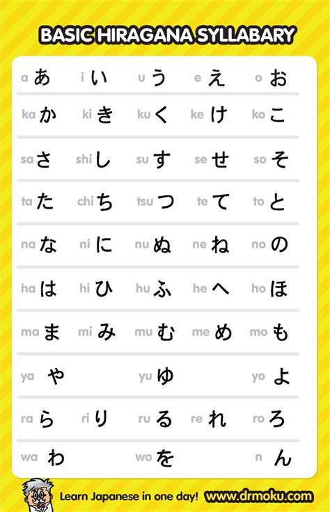 printable hiragana letters 17 best ideas about hiragana chart on pinterest learning