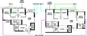 Reading A Floor Plan by How To Read Your Floor Plans