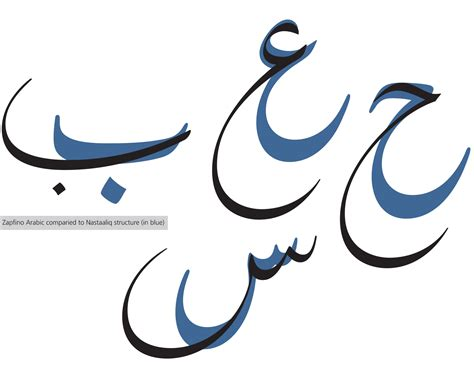 Letter In Arabic Style pics for gt arabic letters design
