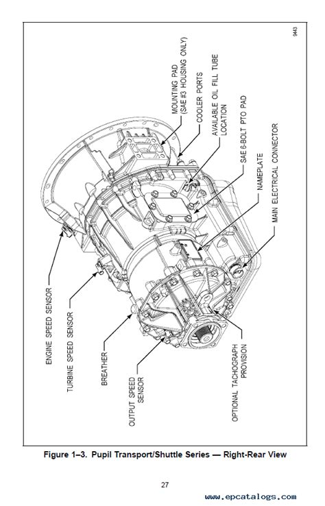 Allison Transmission 1000 and 2000 Product Families PDF Manual