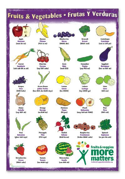 vegetables n fruits name this poster shows 28 different fruits and vegetables and