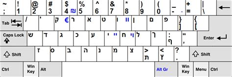 qwerty type keyboard layout us en file hebrew keyboard layout png wikipedia
