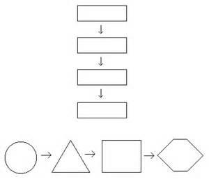 fillable flow chart template tar heel teachers ri 6 8 station information math