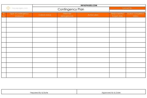 contingency plan template contingency plan