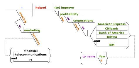 diagram prepositional phrase sentence diagrams tutorial no 5 hancock s writing