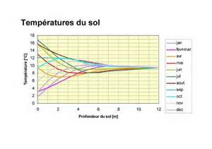 puits canadien et ventilation flux mise 224 jour 1 4