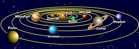 Batu Gambar Planet Pluto sains tahun 4 sistem suria