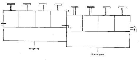 pcb design job consultancy circuit design mineral processing metallurgy