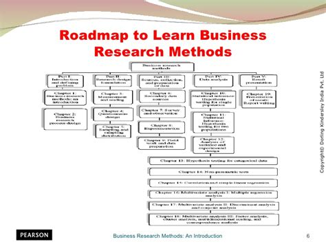 Business Research Methods Pdf For Mba by Business Research Methods 3e Alan Bryman Bell Pdf