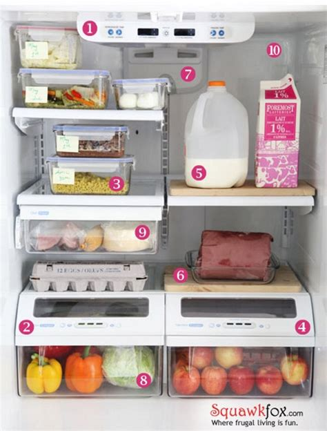 kitchen organization genius kitchen organization tips thinkhom