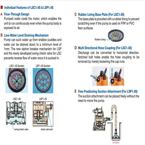 Termometer Celup harga jual tsurumi lsc1 4s pompa celup air kuras manual