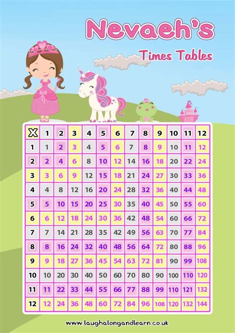 revision table multiplication a princess multiplication chart square
