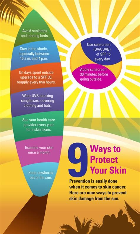 7 Ways To Protect Your Skin This Summer by Sunburns Raise Melanoma Risk Skin Care Need To