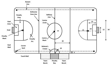 gambar dan ukuran lapangan futsal soccer101 jpg