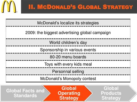 layout strategy for mcdonalds mc donalds a glocal company
