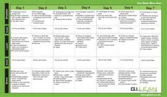 7 day diet plan health guide 365