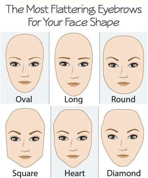 diffrent kinds of hair for diffrent shaped faces 1000 images about eyebrows on pinterest permanent