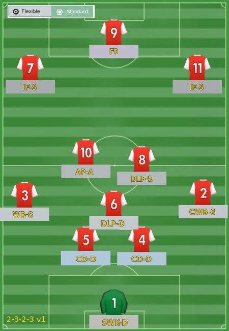 football manager 2010 best tactics barcelona tiki taka tactics emulating pep guardiolas