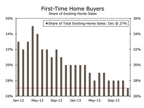 section 8 first time home buyer re serf s up
