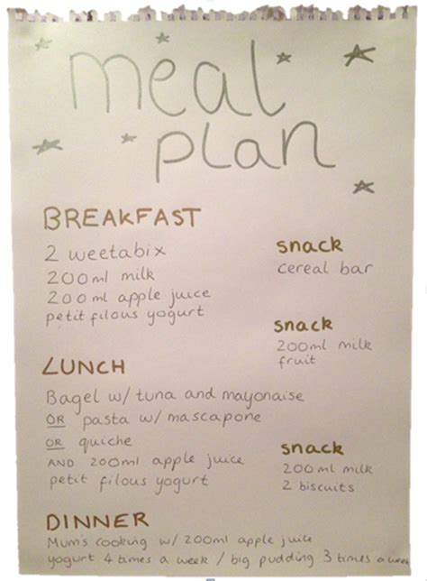 disorder meal plan template disorders recovery my meal plan