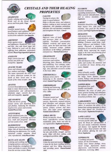 best 25 healing chart ideas on chakra