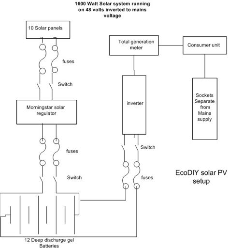 pv wiring diagram efcaviation
