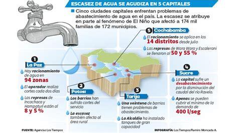 Mba Argentina Precios by Semapa Racionar 225 Agua Un Mes M 225 S Crisis Llega A La Paz