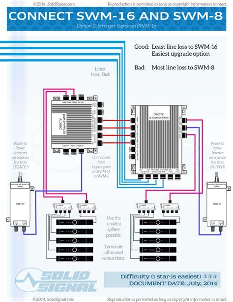 swm 16 multiswitch wiring diagram swm free engine image