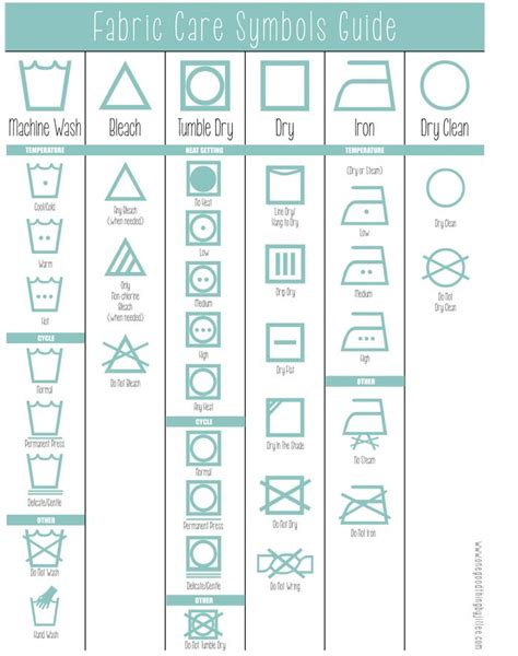 rosetta stone xpath cheat sheet how to read the laundry symbols on your clothing tags