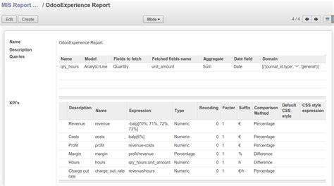 Mis Builder Odoo Apps Accountants Report Template