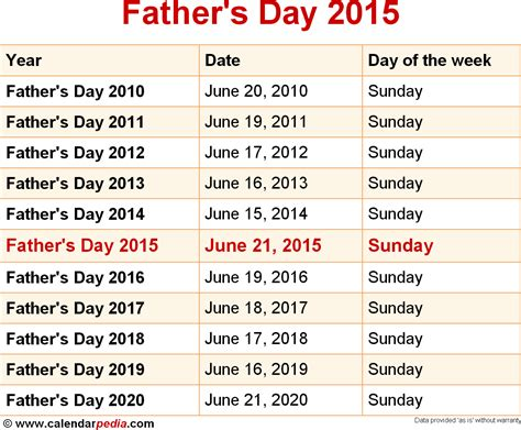 S Day Uk 2019 When Is Fathers Day In 2015