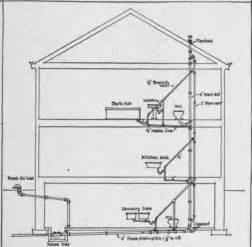 House Plumbing System by Washing Machine Venting Diagram Washing Free Engine