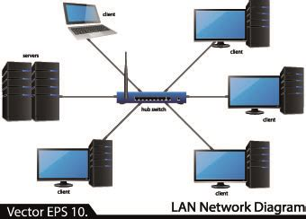 Diagram Of A Flower With Labels - lan network diagram vector illustration 01 vector other