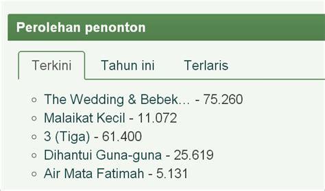 jumlah penonton film operation wedding sepekan dirilis wedding and bebek betutu tora sudiro