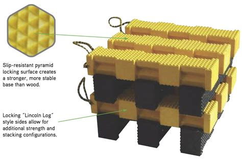 Cribbing Blocks by Cribbing Blocking Redwood Plastics