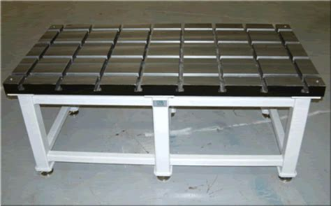 cfm itbona t slot tables on support frames