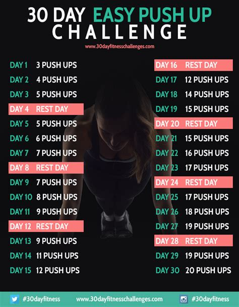 30 Day Dental Mba by 30 Day Easy Push Up Challenge Tfe Times