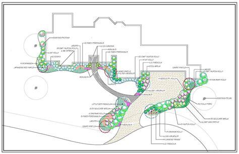 how to plan landscape lighting design lighting ideas