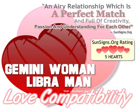 libra man mood swings gemini woman compatibility with men from other zodiac