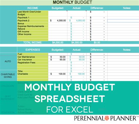 25 unique family budget template ideas on pinterest budget